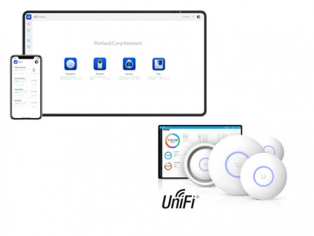 Unifi wifi